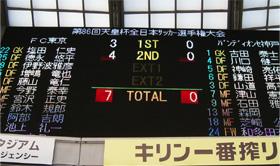 7-0の勝利